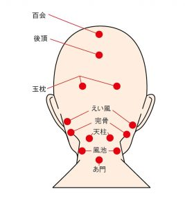 ツボ,天柱,頭痛,自律神経